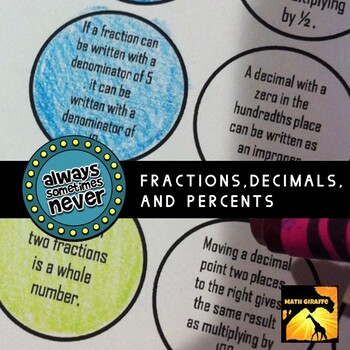 Fractions, Decimals, & Percents: Always, Sometimes, or Never