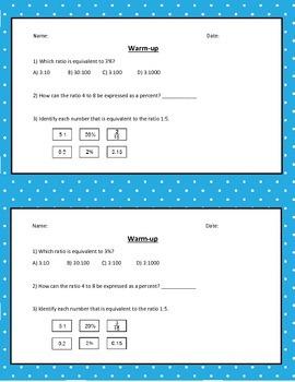 Fractions, Decimals, & Percents Bundle (SOL 6.2)