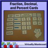Fractions, Decimals, & Percents Card Sort