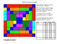 Fractions, Decimals & Percents Colour Grid