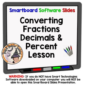 Fractions Decimals Percents Converting FDP Conversions Smartboard Lesson