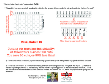 Fractions Decimals Percents: EZ Cut 'n Paste Activities