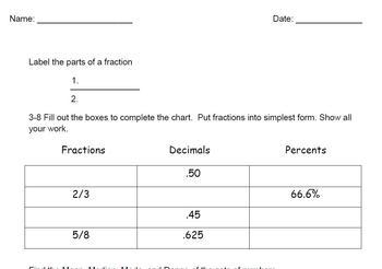 Fractions, Decimals, Percents Exam