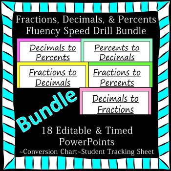 Editable Fractions Decimals Percents Fluency Bundle - 18 PowerPoints
