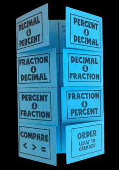 Fractions, Decimals, & Percents (Foldable)