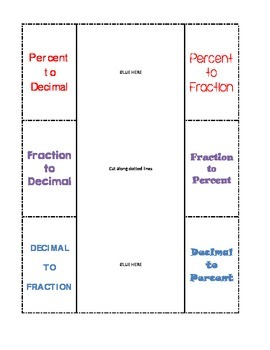 Fractions, Decimals, Percents Foldable