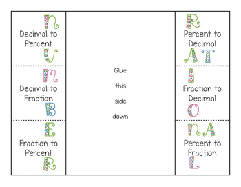 Fractions, Decimals, Percents Foldable