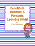 Fractions, Decimals, & Percents Learning Model