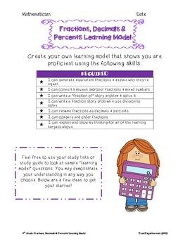 Fractions, Decimals, & Percents Learning Model