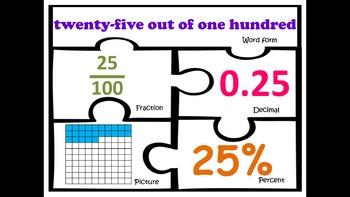 Fractions Decimals Percents Match