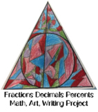 Fractions Decimals Percents Math, Art, Writing Editable Project