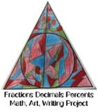 Fractions Decimals Percents Math, Art, Writing Editable Project