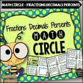 Fractions Decimals Percents Math Circle