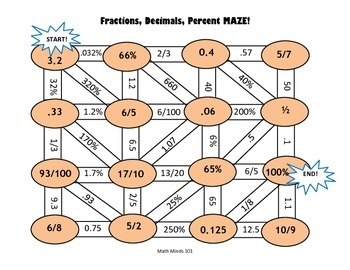 Fractions, Decimals, Percents Maze