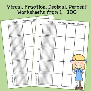 Fractions, Decimals & Percents, Oh My! -