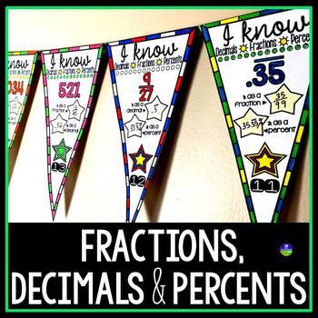 Converting Fractions Decimals and Percents Pennant
