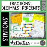Fractions Decimals Percents Math Stations