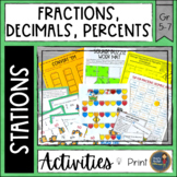 Fractions Decimals Percents Math Stations