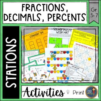 Converting Fractions Decimals Percents Math Stations