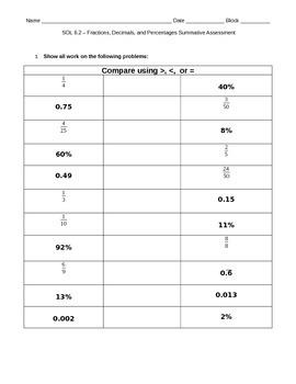 Fractions, Decimals, Percents Summative Assessment
