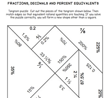 Fractions, Decimals, Percents Tangram Puzzle