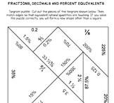 Fractions, Decimals, Percents Tangram Puzzle