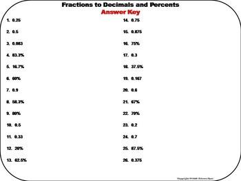 Fractions Decimals Percents Task Cards/ Decimals to Fractions Task Cards