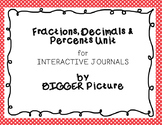 Fractions, Decimals, & Percents Unit - Interactive Journal