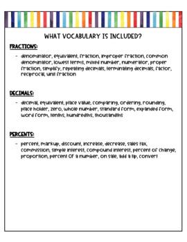 Fractions, Decimals & Percents - Word Wall BUNDLE (Math Literacy)