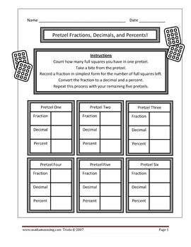 Fractions, Decimals, Percents, and Pretzels