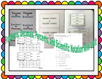 Fractions, Decimals, Percents, and Scientific Notation Min