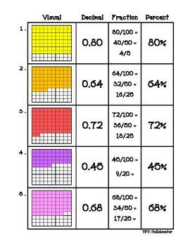 Fractions, Decimals & Percents *freebie*