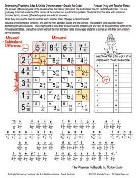 Fractions & Decimals Computation Practice - Crack the Codes BUNDLED!