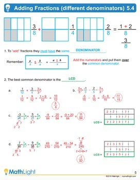 Fractions & Decimals | Pre Algebra Unit with Videos | Good for Distance Learning