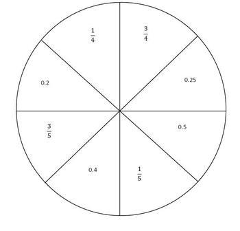 Fractions Decimals Spinner Activity