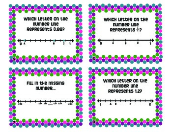 Fractions, Decimals, and Mixed Numbers on a Number Line!