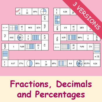 Fractions, Decimals and Percentages (Dominoes)