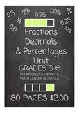 Fractions, Decimals and Percentages Unit Pack