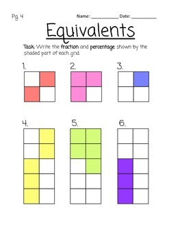 Fractions, Decimals and Percentages Unit Pack