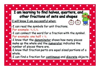 Fractions, Decimals and Percentages WALTs and Success Criteria