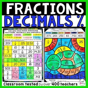 Fractions Decimals Percents Activities