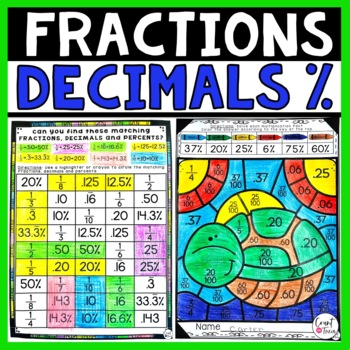 Fractions Decimals Percents Activities