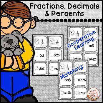 """Fractions Activity """"Fractions, Decimals and Percents"""""""