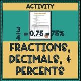 Fractions, Decimals, and Percents Activity