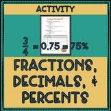 Fractions, Decimals, and Percents Activity