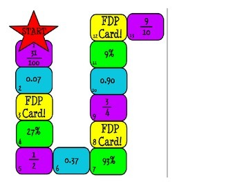 Fractions, Decimals, and Percents BOARD GAME!
