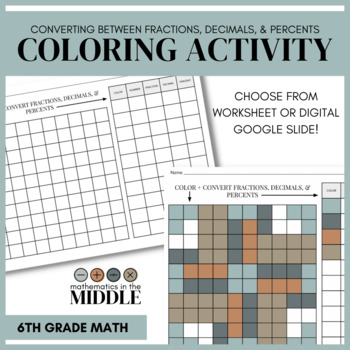 Fractions, Decimals, and Percents Coloring Activity