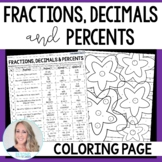Fraction, Decimal, Percent Conversions Coloring Worksheet