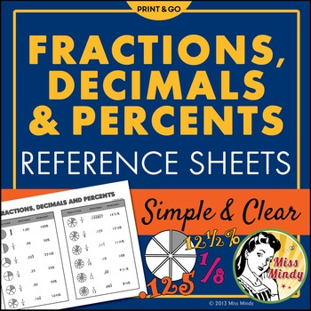 Fractions, Decimals, and Percents: Common Math Equivalents Reference Sheet