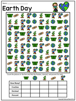 Fractions Decimals and Percents: Earth Day Math Activity